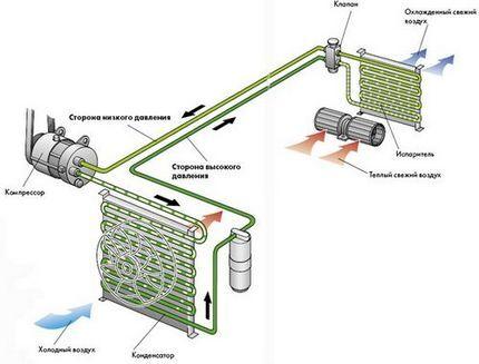 Схема устройства настенной сплит-системы