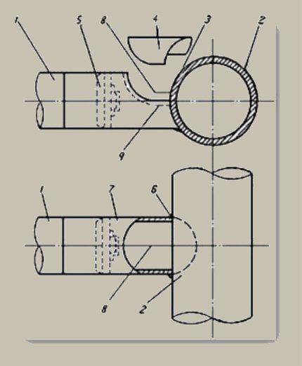Соединение газопроводов под газом с помощью надвижной разрезной муфты