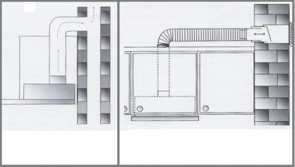 Воздуховод встраиваемой кухонной вытяжки
