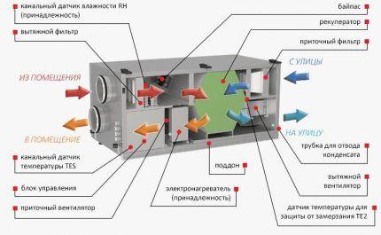 Схема установки канальных датчиков