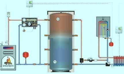 Теплоаккумулятор (накопительный бак)