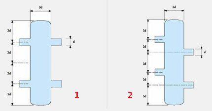 Методы расчёта системы гидрострелки