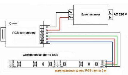 Схема подключения Led-ленты