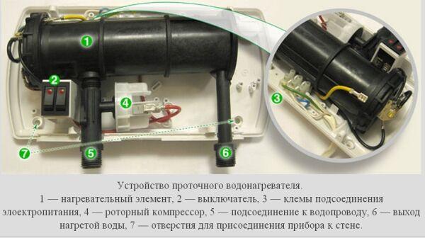 Ремонт водонагревателя своими руками фото 668