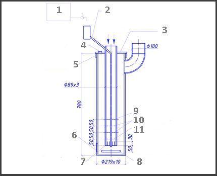 Схема тепловой пушки