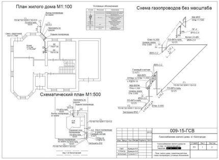 Карта и план газификации участка