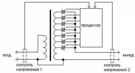 Схема работы тиристорного стабилизатора напряжения