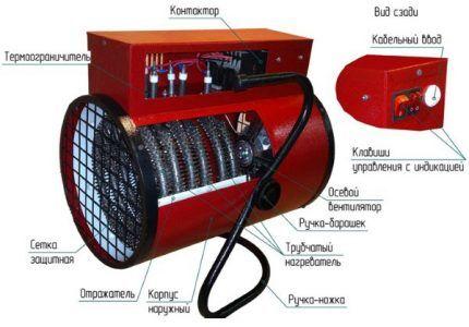 Устройство электропушки