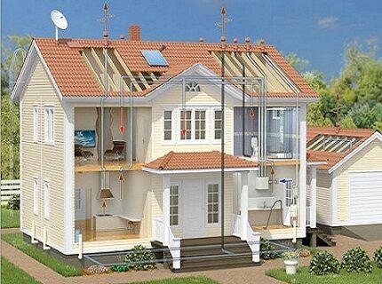 Инженерное оснащение дома