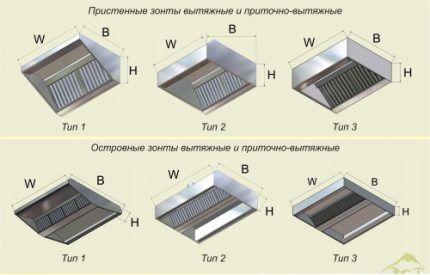 Типы вытяжных зонтов