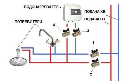 Схема монтажа электронагревателя