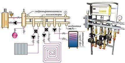 Схема системы с гидровыравнивателями