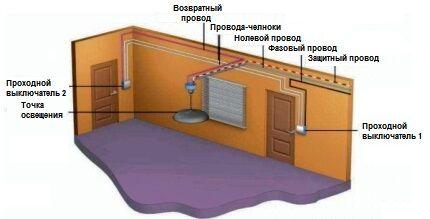 Схема монтажа проходного выключателя в квартире