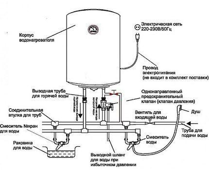 Электронная схема бойлера