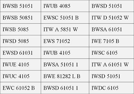 Список моделей Indesit