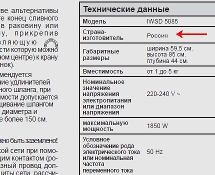 Указание страны, где произведена сборка модели