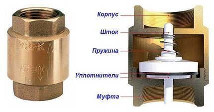 Муфтовый клапан