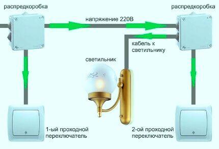 Общая классическая схема с парой выключателей