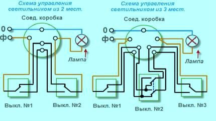 Different wiring diagrams of the switch