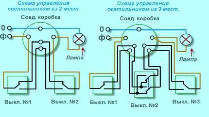 Разные схемы подключения проходного выключателя