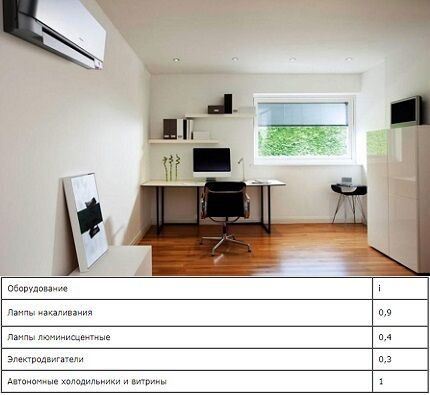 Коэффициент преобразования электроэнергии