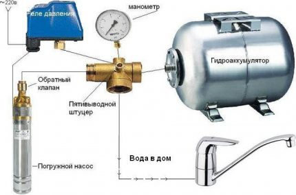 Схема системы водоснабжения частного дома
