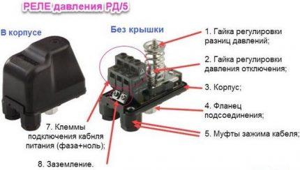 Схема устройства реле давления