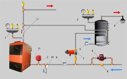 Схема монтажная бойлера с группами безопасности