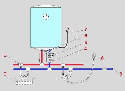 Схема подключения без крана ГВС