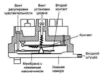Схема устройства прессостата