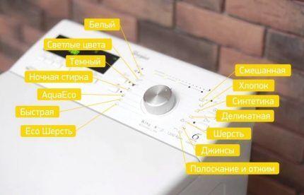 Функциональный набор стиральной машины