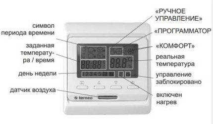 Устройство программируемого терморегулятора