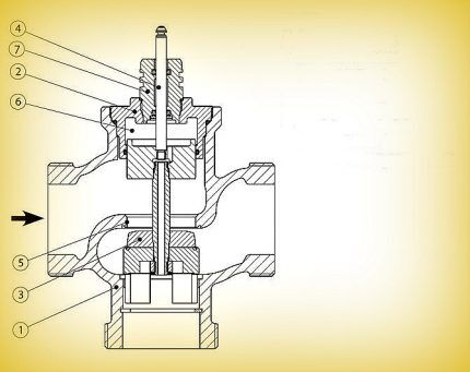 Деталировка трехходового крана