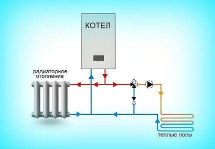 Схема подключения клапана