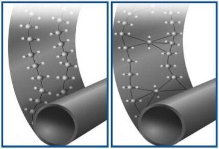 Структура PEX-a