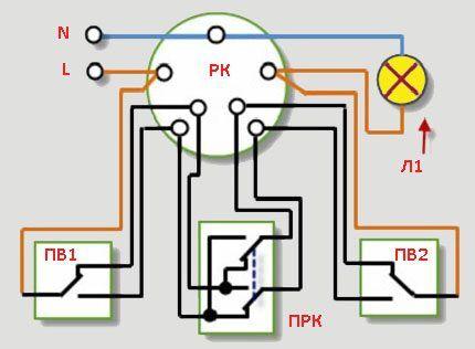 Управление с реверсивным переключателем