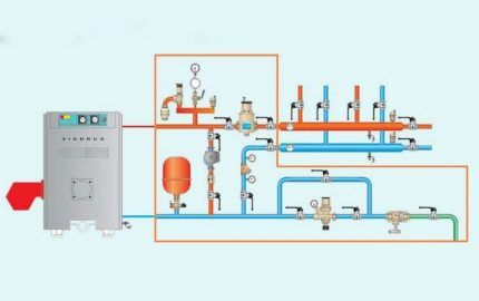 Схема обвязки отопительного котла
