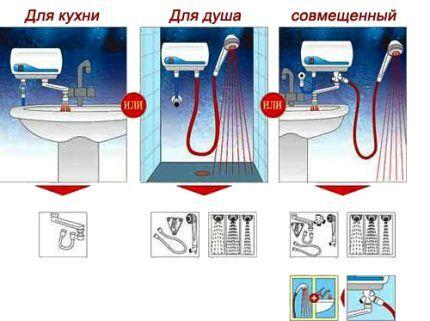 Разновидности проточных нагревателей