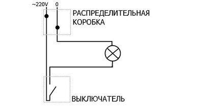 Модель включения выключателя