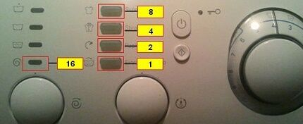 Значение индикаторов Ariston AVSL и AVL