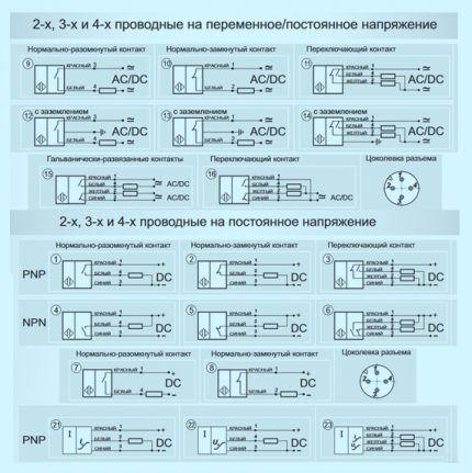 Схемы электромонтажа бесконтактных датчиков