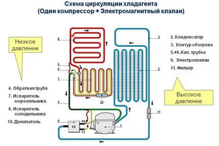 Компрессор с электромагнитным клапаном