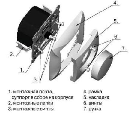 Устройство светорегулятора реостатного типа