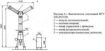 Схема элегазового устройства бакового типа