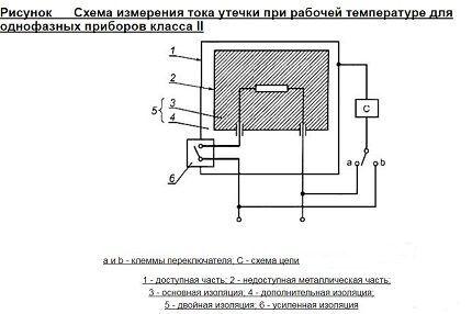 Схема измерения утечек тока в изоляции