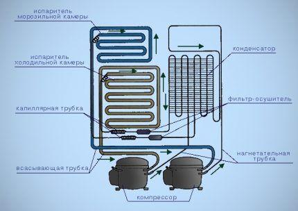 Типичное устройство холодильного агрегата