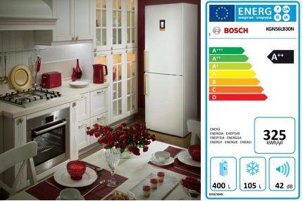 Класс энергоэффективности холодильной машины