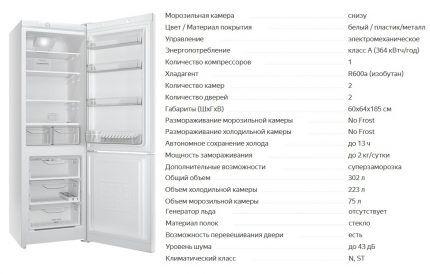 Характеристики Indesit DF 4180 W