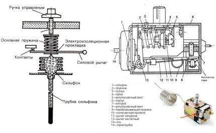 Механический терморегулятор - схема