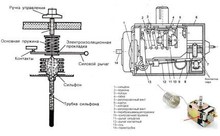 Mechanical thermostat - scheme